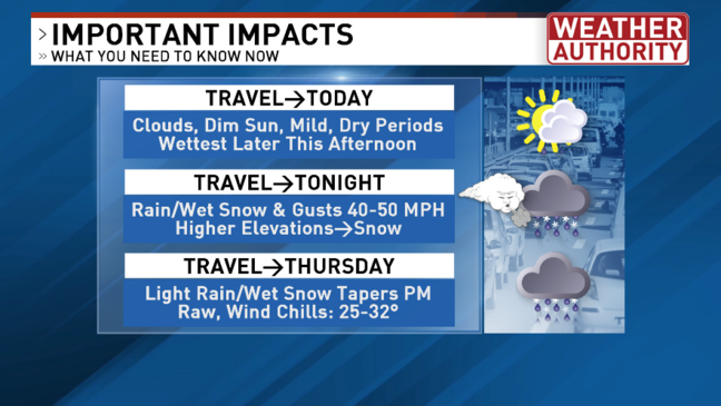 Travel Wednesday Through Thanksgiving Impacted By Rain Wind Snow In Cny Wstm