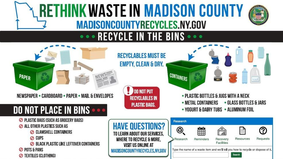 Madison County rolls out new recycling standards | WSTM